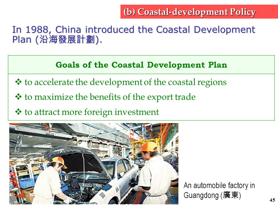 44 (a) Inland-development Policy China started to promote the industrial development in inland China in the 1950s. Goals of the Inland-development Pol