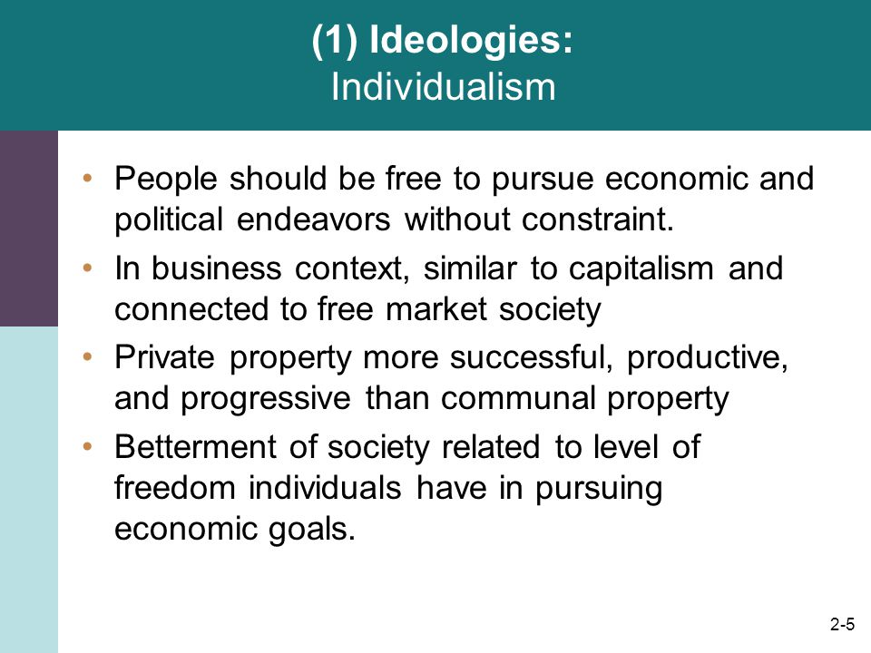 2-5 (1) Ideologies: Individualism People should be free to pursue economic and political endeavors without constraint. In business context, similar to
