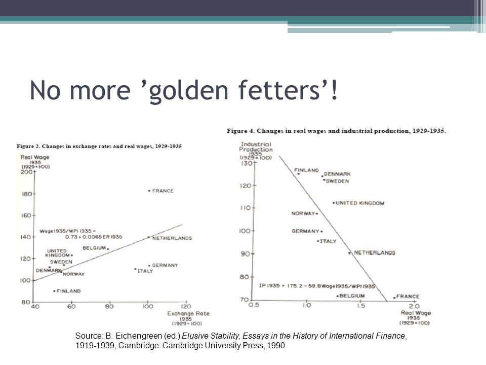 No more 'golden fetters'! Source: B. Eichengreen (ed.) Elusive Stability, Essays in the History of International Finance, 1919-1939, Cambridge: Cambri
