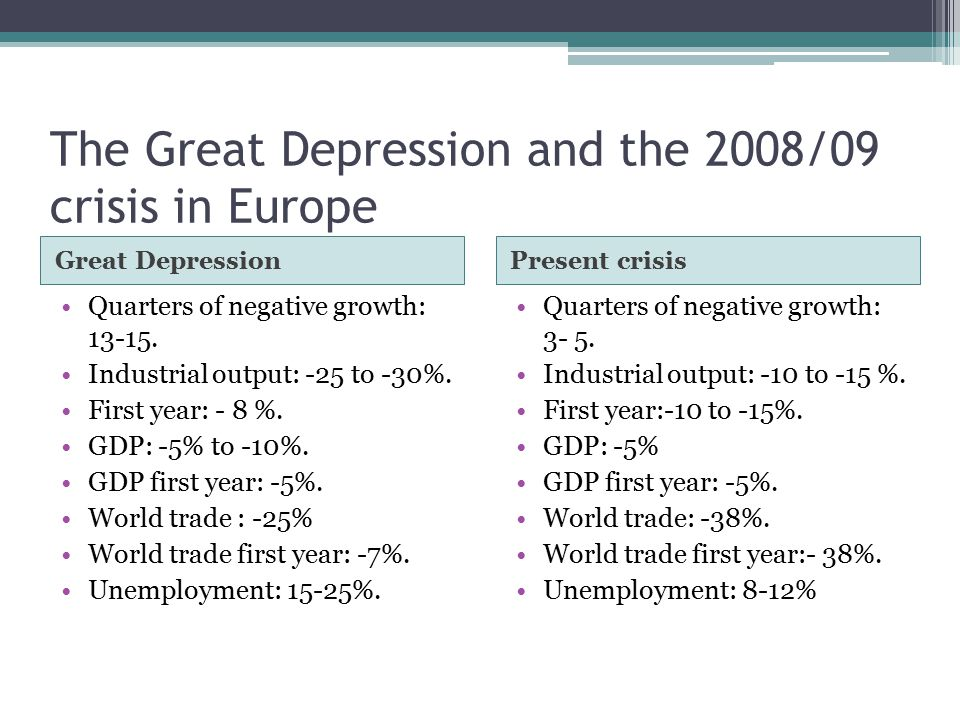 The Great Depression and the 2008/09 crisis in Europe Great DepressionPresent crisis Quarters of negative growth: 13-15. Industrial output: -25 to -30