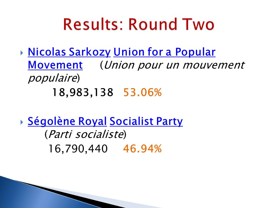  Nicolas Sarkozy Union for a Popular Movement (Union pour un mouvement populaire) Nicolas SarkozyUnion for a Popular Movement 18,983,138 53.06%  Ségolène Royal Socialist Party (Parti socialiste) Ségolène RoyalSocialist Party 16,790,440 46.94%