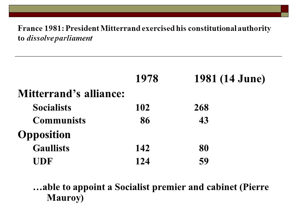 France 1981: President Mitterrand exercised his constitutional authority to dissolve parliament 19781981 (14 June) Mitterrand's alliance: Socialists102 268 Communists 86 43 Opposition Gaullists142 80 UDF124 59 …able to appoint a Socialist premier and cabinet (Pierre Mauroy)