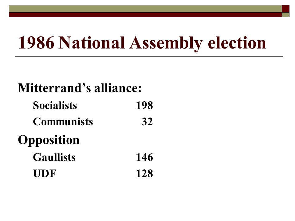 1986 National Assembly election Mitterrand's alliance: Socialists198 Communists 32 Opposition Gaullists146 UDF128