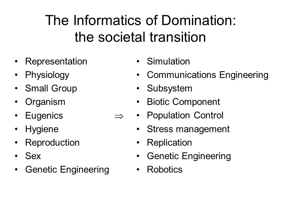 The Informatics of Domination: the societal transition Representation Physiology Small Group Organism Eugenics  Hygiene Reproduction Sex Genetic Engi