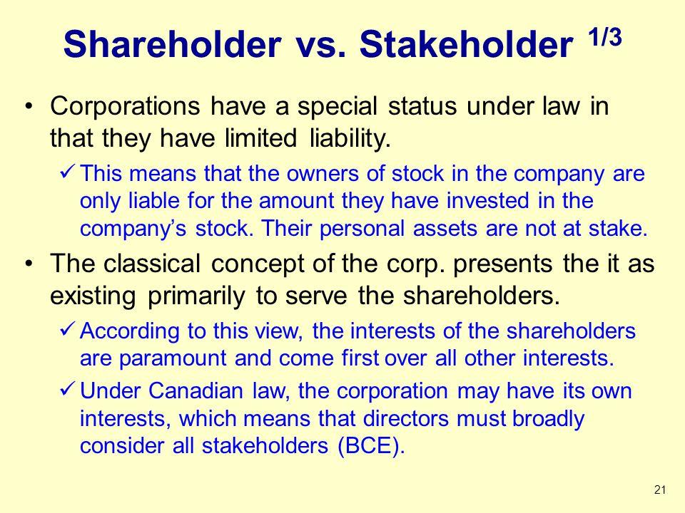 Shareholder vs.