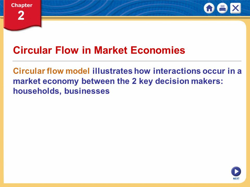 NEXT Circular Flow in Market Economies Circular flow model illustrates how interactions occur in a market economy between the 2 key decision makers: h