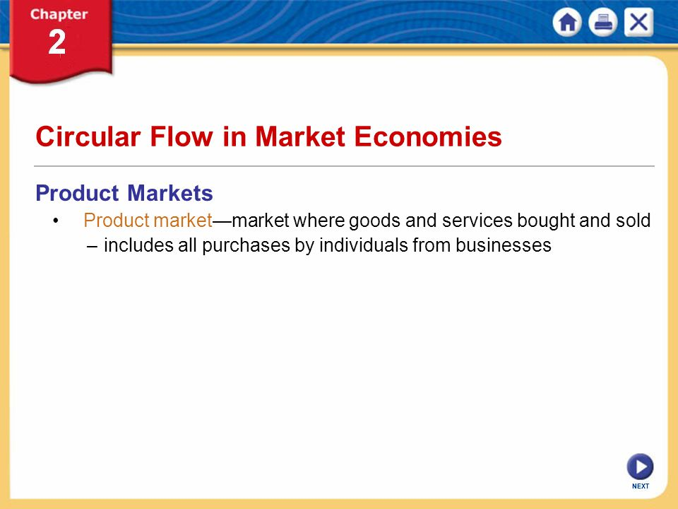 NEXT Circular Flow in Market Economies Product Markets Product market—market where goods and services bought and sold –includes all purchases by indiv