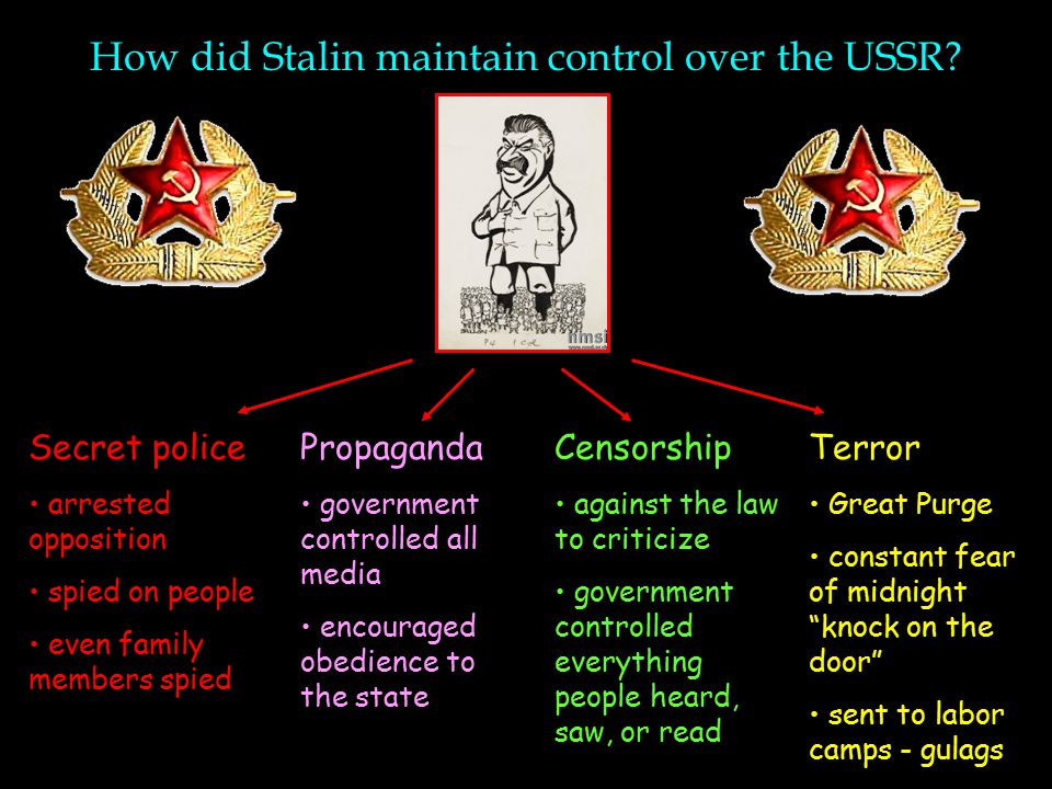How did Stalin maintain control over the USSR? Propaganda government controlled all media encouraged obedience to the state Secret police arrested opp