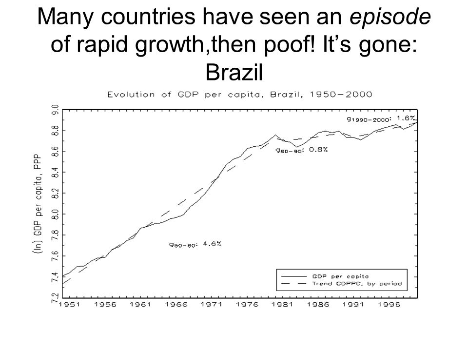 Many countries have seen an episode of rapid growth,then poof! It's gone: Brazil