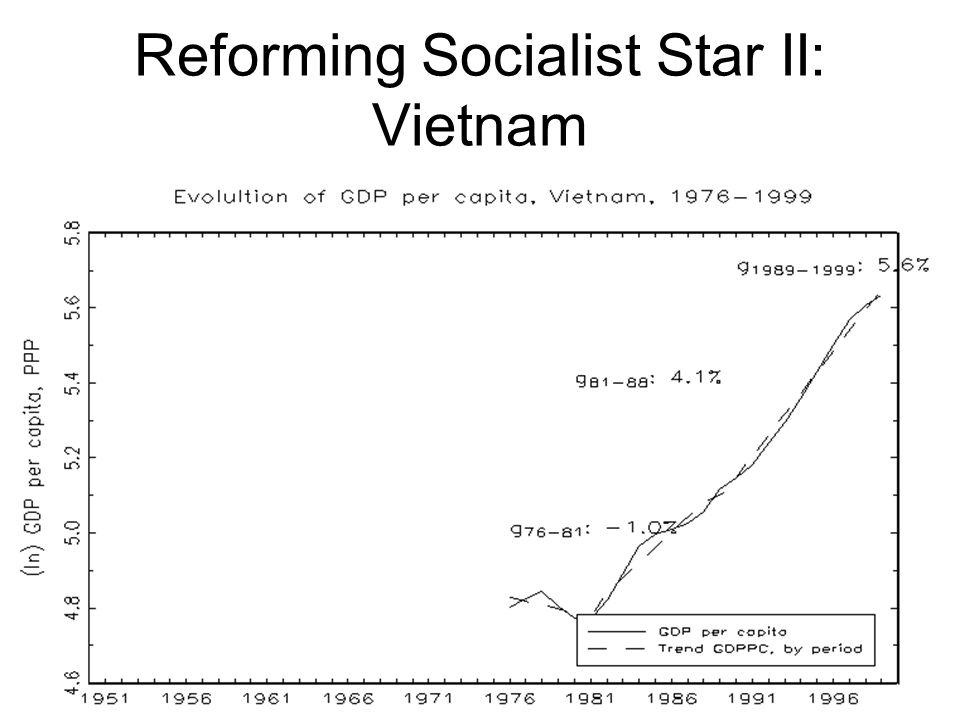 Reforming Socialist Star II: Vietnam
