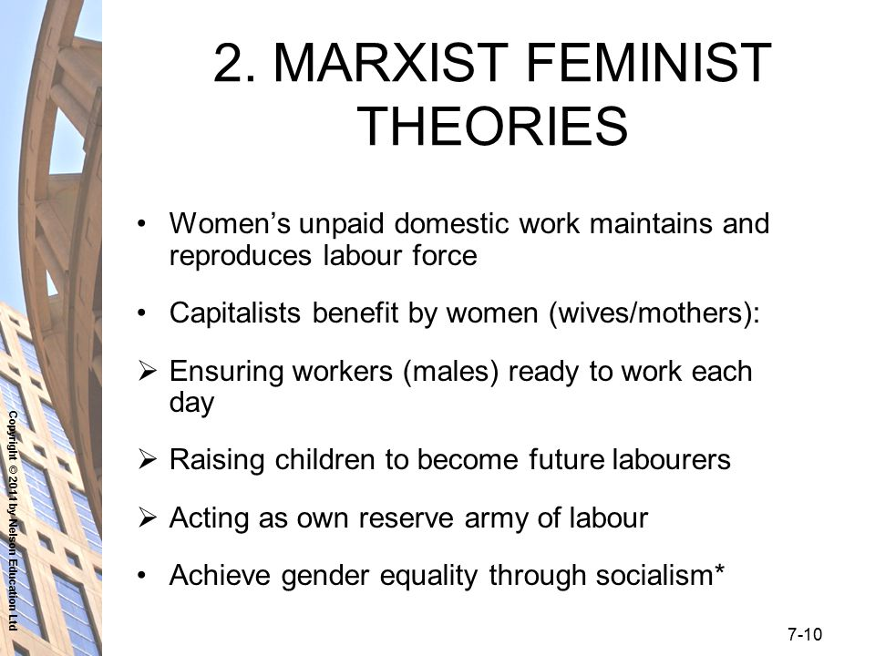 Copyright © 2011 by Nelson Education Ltd 7-10 2. MARXIST FEMINIST THEORIES Women's unpaid domestic work maintains and reproduces labour force Capitali