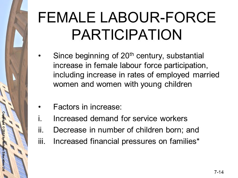 Copyright © 2011 by Nelson Education Ltd 7-14 FEMALE LABOUR-FORCE PARTICIPATION Since beginning of 20 th century, substantial increase in female labou