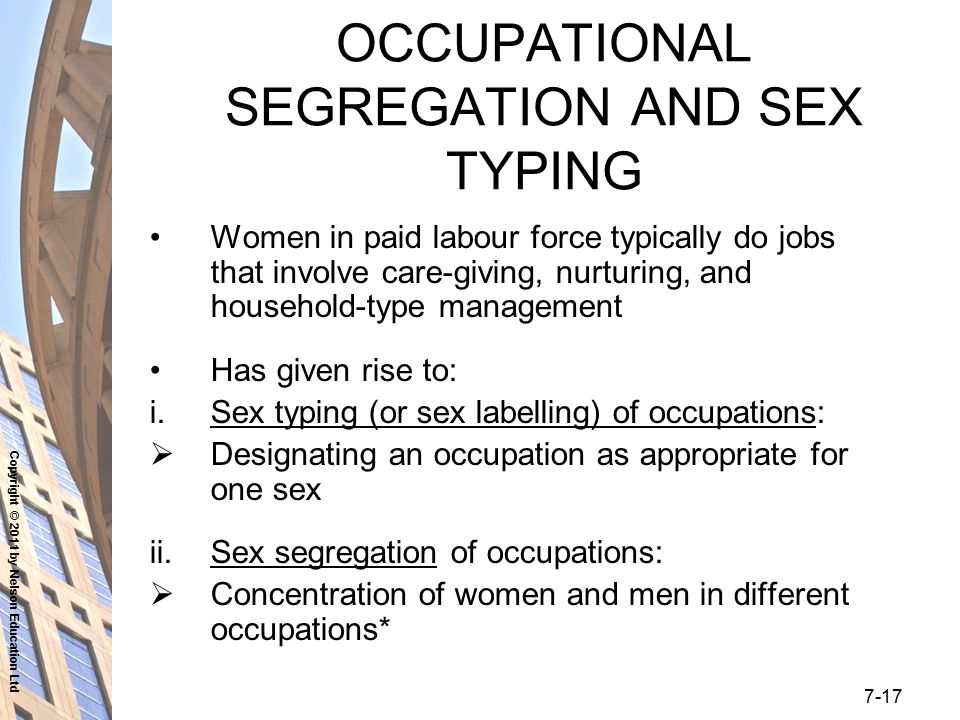Copyright © 2011 by Nelson Education Ltd 7-17 OCCUPATIONAL SEGREGATION AND SEX TYPING Women in paid labour force typically do jobs that involve care-g