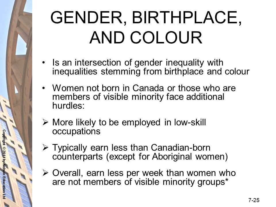 Copyright © 2011 by Nelson Education Ltd 7-25 GENDER, BIRTHPLACE, AND COLOUR Is an intersection of gender inequality with inequalities stemming from b