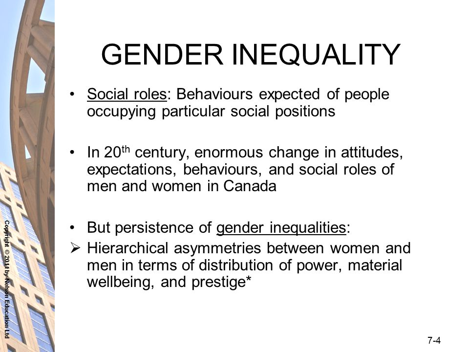 Copyright © 2011 by Nelson Education Ltd 7-4 GENDER INEQUALITY Social roles: Behaviours expected of people occupying particular social positions In 20