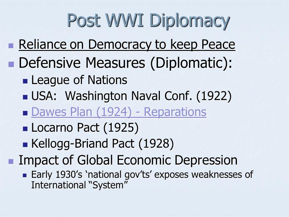 The Dawes Plan (Keynesian Econ.) Germany- $2B in reparations To Britain & France Britain & France $2.6B in war debts to U.S.