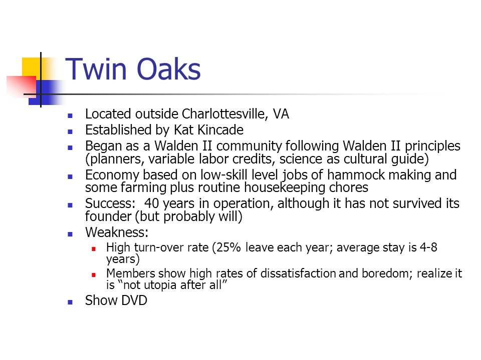 Twin Oaks Located outside Charlottesville, VA Established by Kat Kincade Began as a Walden II community following Walden II principles (planners, vari