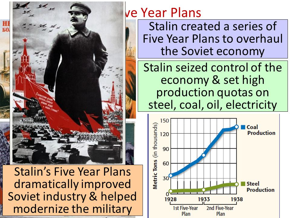 The Five Year Plans Stalin created a series of Five Year Plans to overhaul the Soviet economy Stalin seized control of the economy & set high producti