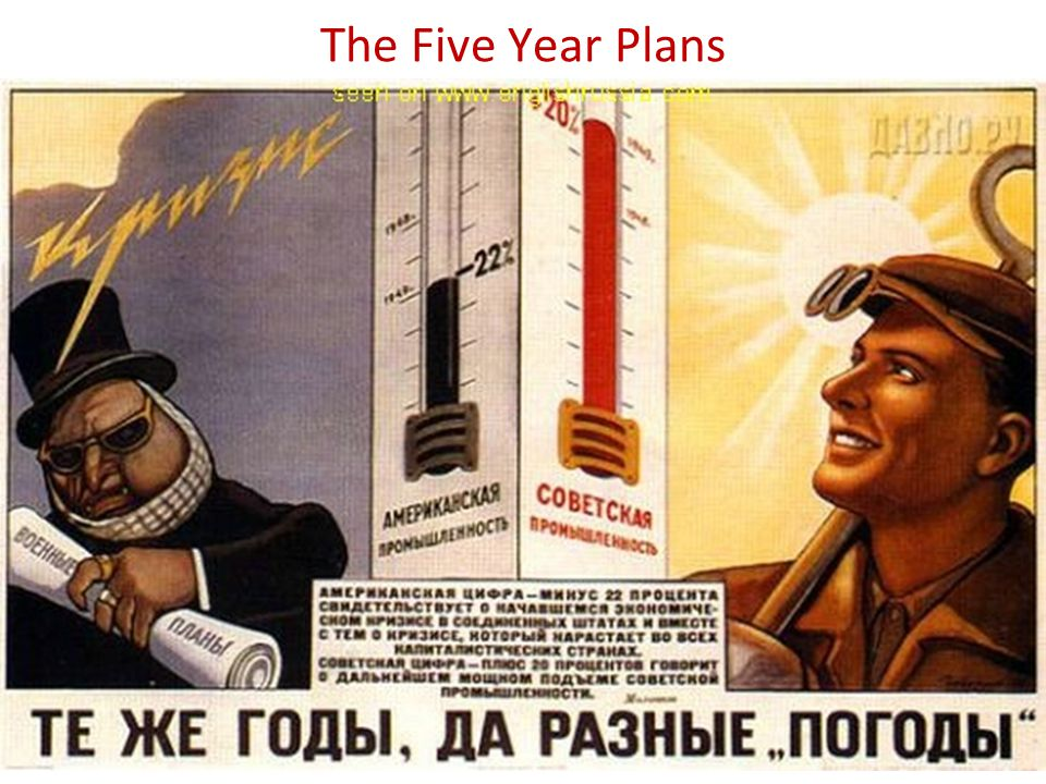 The Five Year Plans