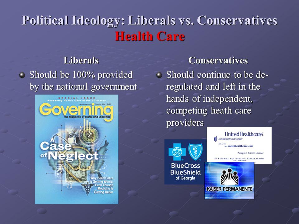 Political Ideology: Liberals vs.