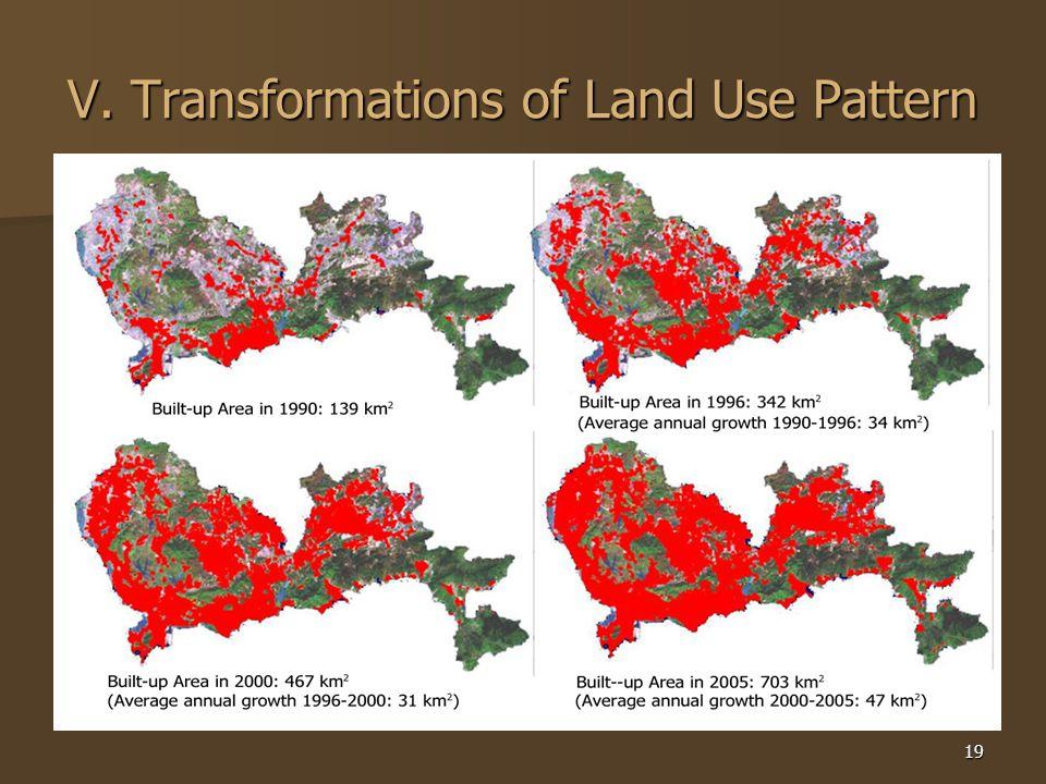 19 V. Transformations of Land Use Pattern