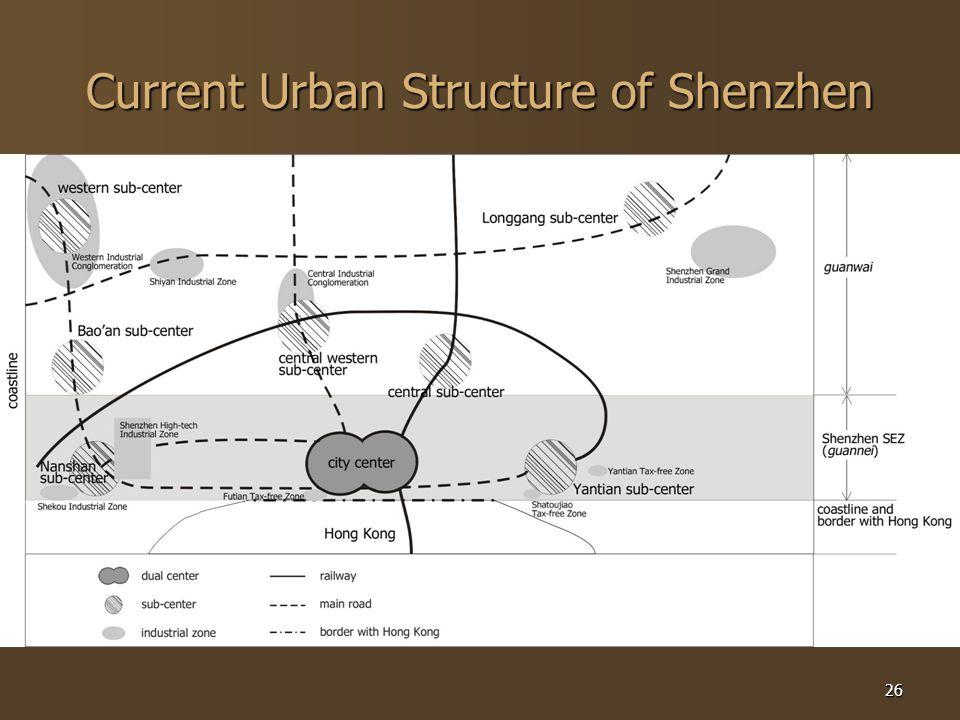 26 Current Urban Structure of Shenzhen