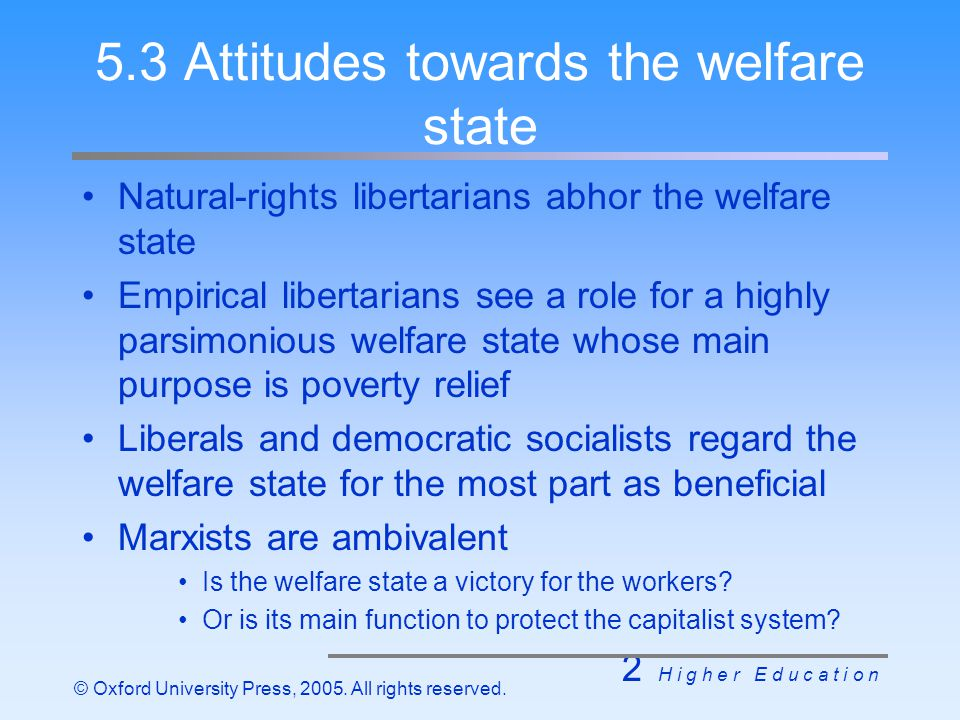 2 H i g h e r E d u c a t i o n © Oxford University Press, 2005. All rights reserved. 5.3 Attitudes towards the welfare state Natural-rights libertari