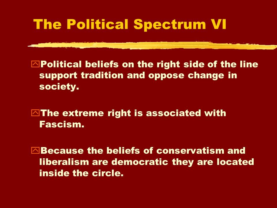 The Political Spectrum VI  Political beliefs on the right side of the line support tradition and oppose change in society.