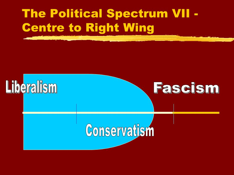 Fascism zFascism as a political ideology began in Italy in 1922 with the regime of Benito Mussolini.
