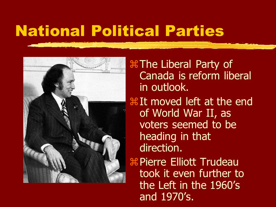 National Political Parties and the Political Spectrum