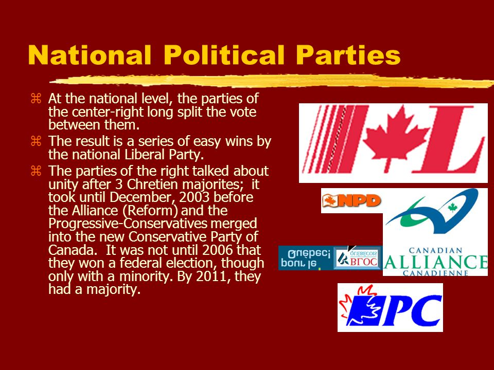National Political Parties zAt the national level, the parties of the center-right long split the vote between them.