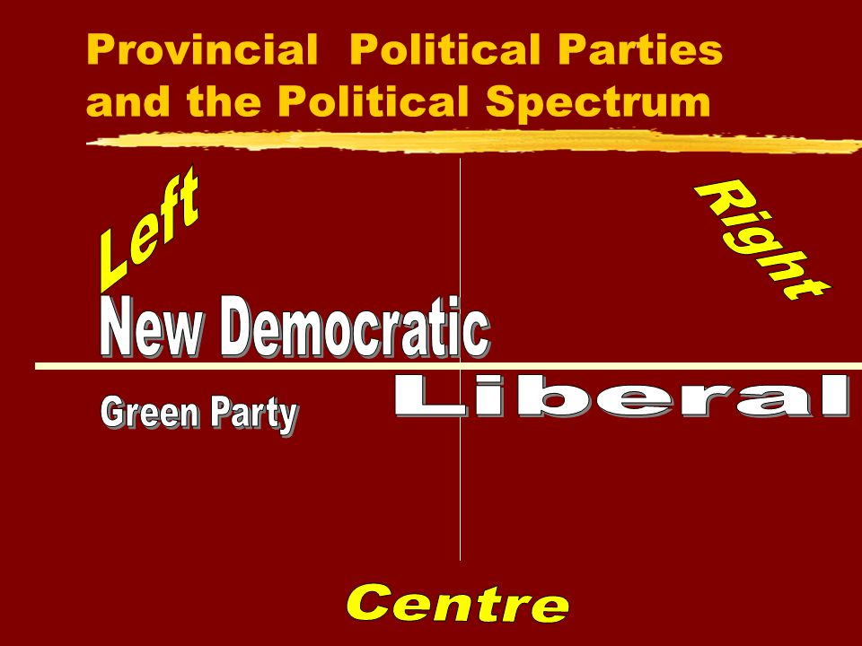 Provincial Political Parties and the Political Spectrum