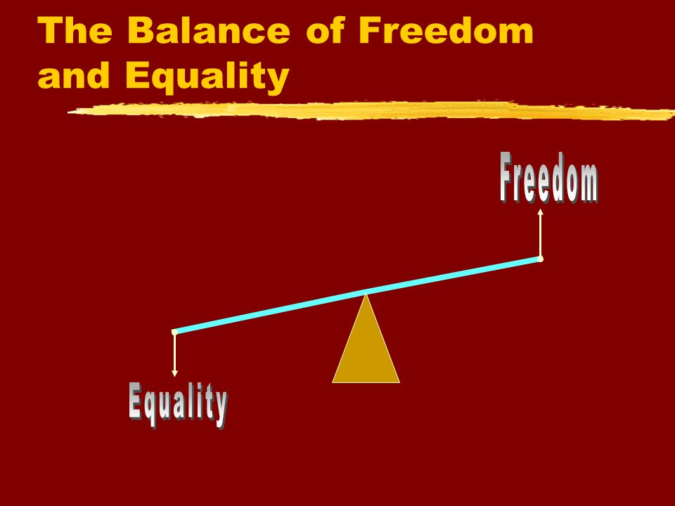 The Balance of Freedom and Equality