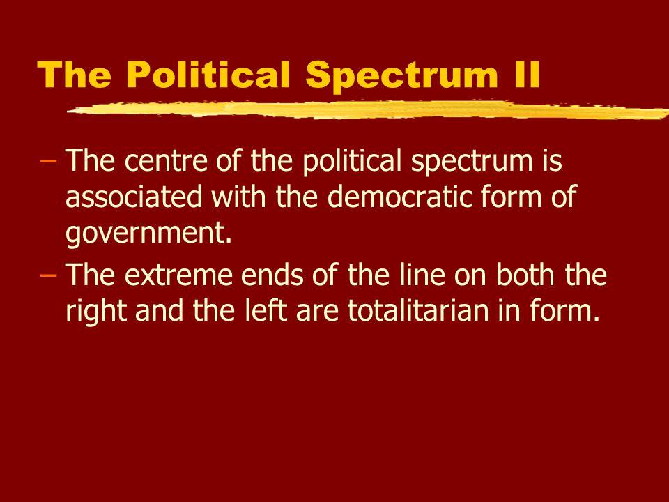 The Political Spectrum I