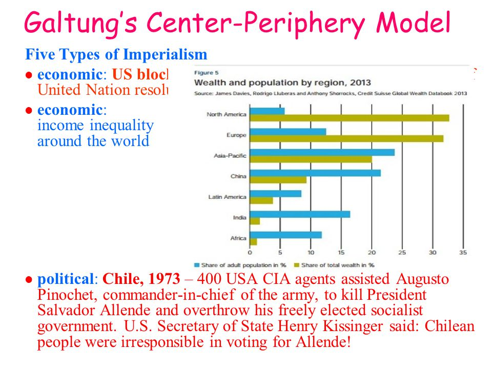 Galtung's Center-Periphery Model Five Types of Imperialism l economic: US blockades of Cuba, Nicaragua, etc. in violation of United Nation resolution