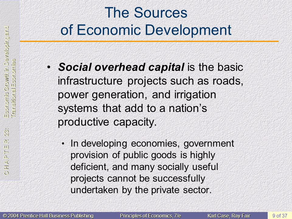 C H A P T E R 23: Economic Growth in Developing and Transitional Economies © 2004 Prentice Hall Business PublishingPrinciples of Economics, 7/eKarl Case, Ray Fair 9 of 37 The Sources of Economic Development Social overhead capital is the basic infrastructure projects such as roads, power generation, and irrigation systems that add to a nation's productive capacity.