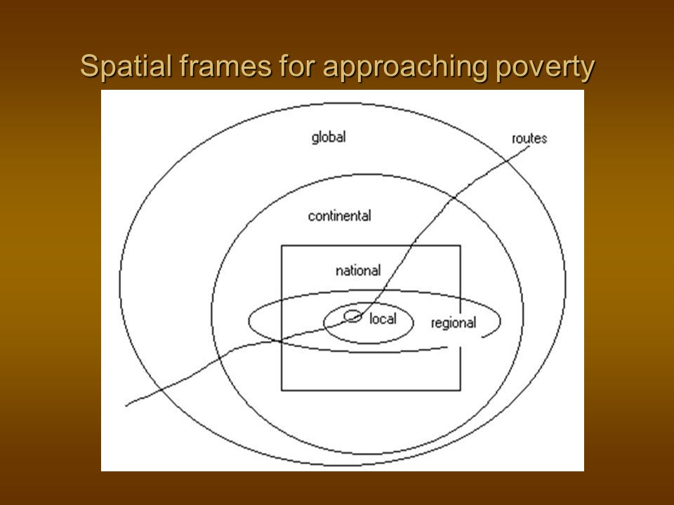 Spatial frames for approaching poverty