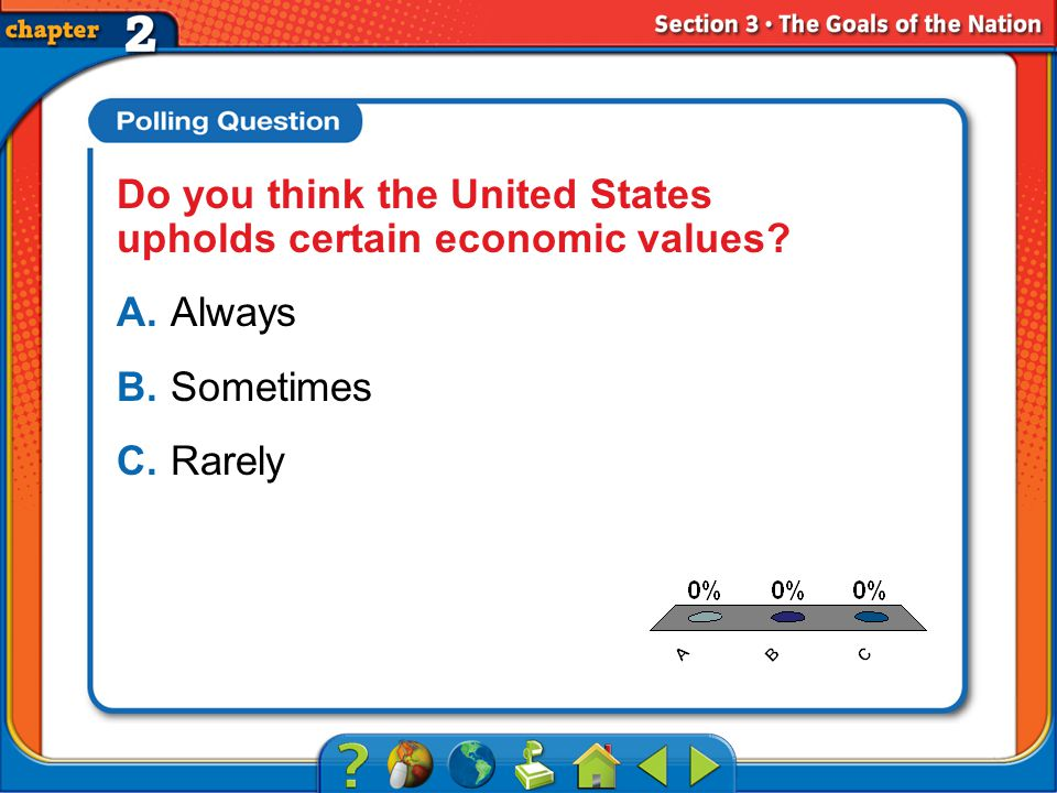 A.A B.B C.C Section 3-Polling Question Do you think the United States upholds certain economic values.