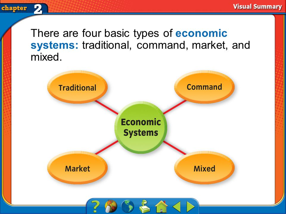 VS 2 There are four basic types of economic systems: traditional, command, market, and mixed.