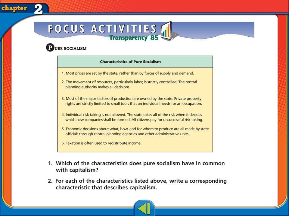 DFS Trans 4