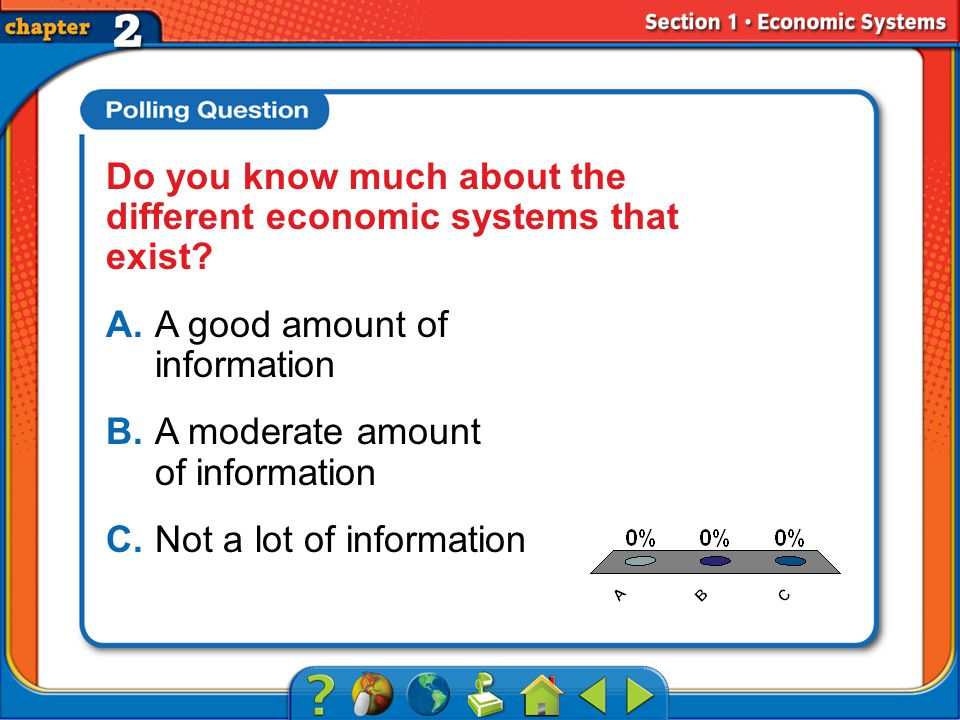 A.A B.B C.C Section 1-Polling Question Do you know much about the different economic systems that exist.