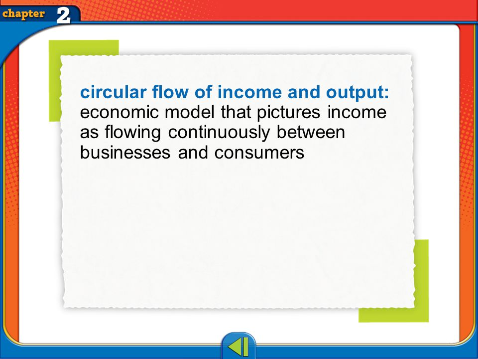 Vocab6 circular flow of income and output: economic model that pictures income as flowing continuously between businesses and consumers