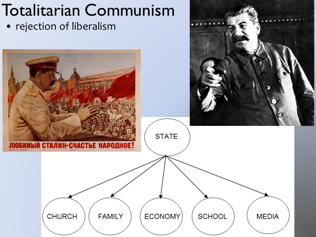 Totalitarian Communism rejection of liberalism