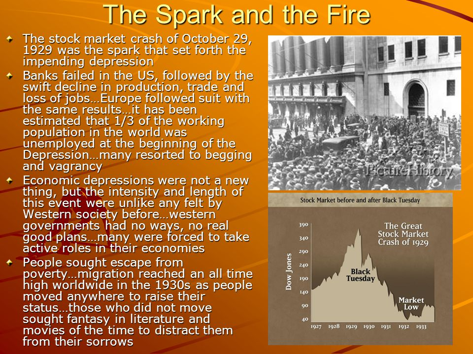 The Spark and the Fire The stock market crash of October 29, 1929 was the spark that set forth the impending depression Banks failed in the US, follow