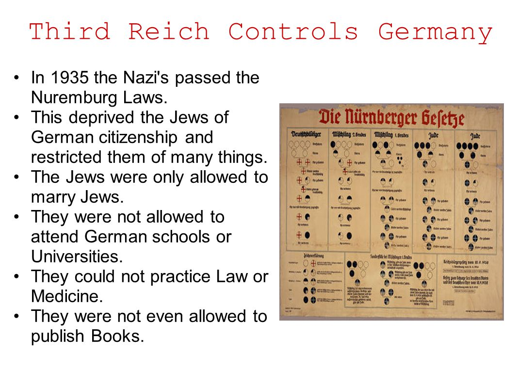Third Reich Controls Germany In 1935 the Nazi's passed the Nuremburg Laws. This deprived the Jews of German citizenship and restricted them of many th