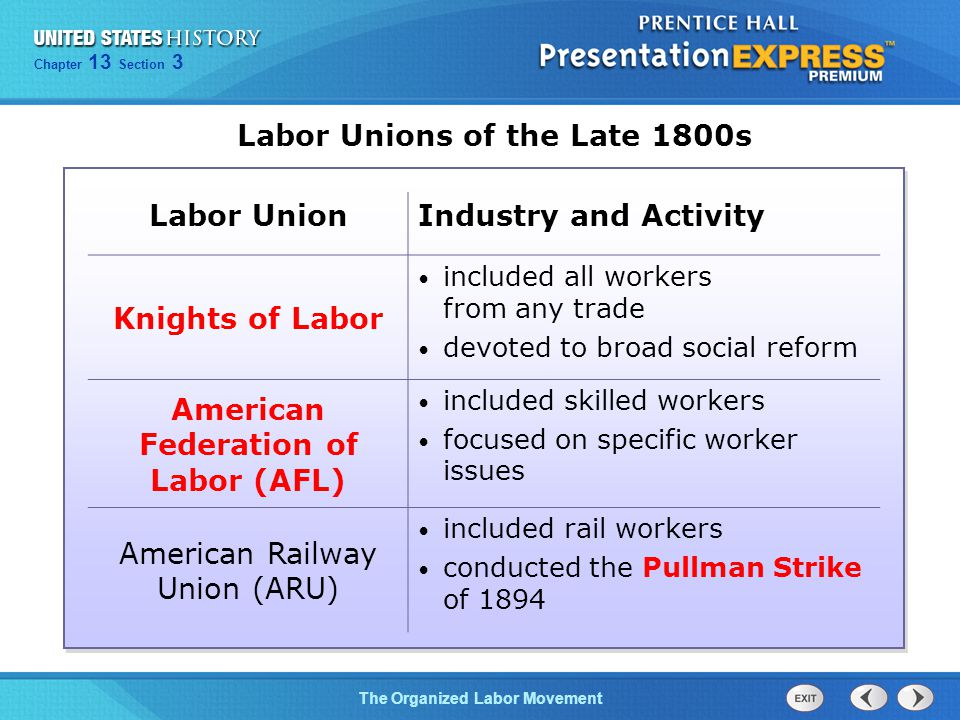 Chapter 25 Section 1 The Cold War Begins Chapter 13 Section 3 The Organized Labor Movement Labor Unions of the Late 1800s Labor UnionIndustry and Acti