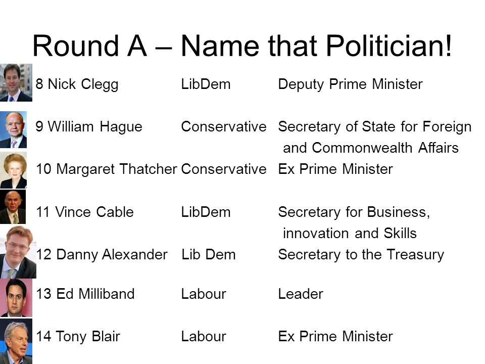 Round A – Name that Politician! 8 Nick CleggLibDemDeputy Prime Minister 9 William HagueConservativeSecretary of State for Foreign and Commonwealth Aff