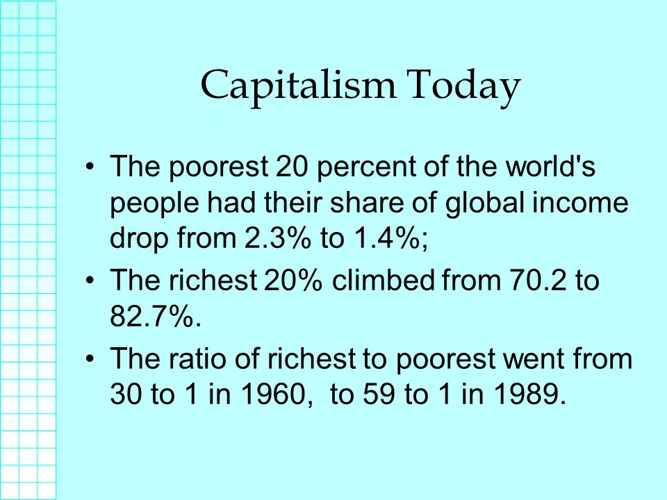 Capitalism Today The poorest 20 percent of the world s people had their share of global income drop from 2.3% to 1.4%; The richest 20% climbed from 70.2 to 82.7%.
