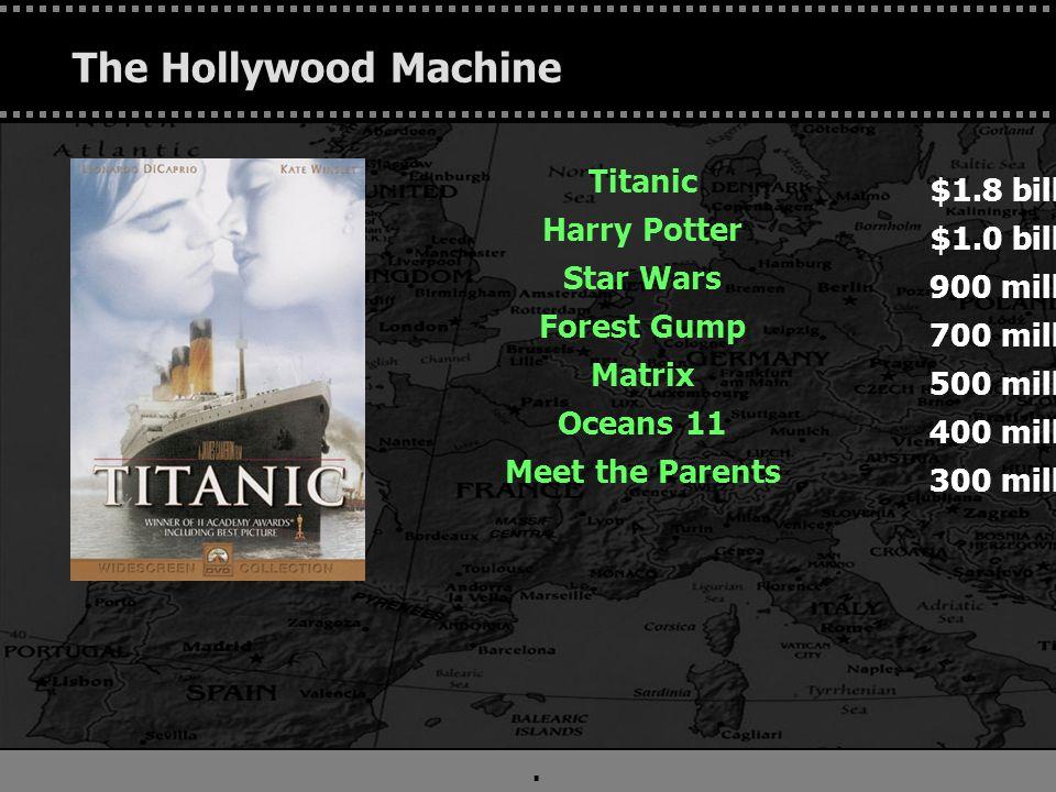 . The Hollywood Machine Titanic Harry Potter Star Wars Forest Gump Matrix Oceans 11 Meet the Parents $1.8 billion $1.0 billion 900 million 700 million
