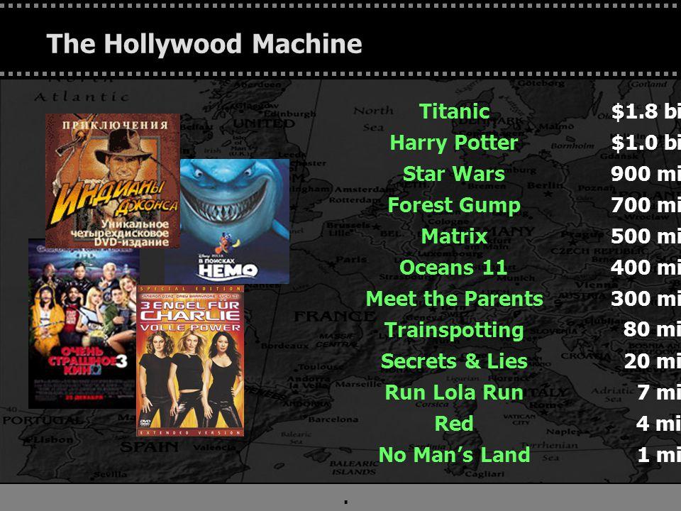 . The Hollywood Machine Titanic Harry Potter Star Wars Forest Gump Matrix Oceans 11 Meet the Parents Trainspotting Secrets & Lies Run Lola Run Red No